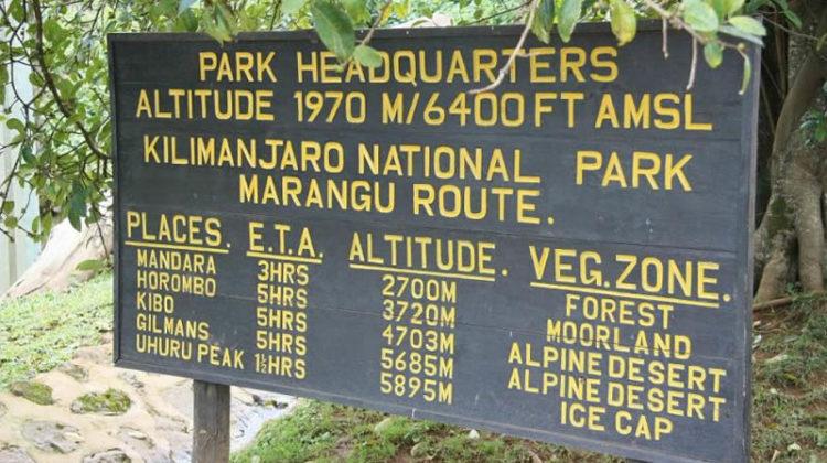 Marangu Gate 750x420